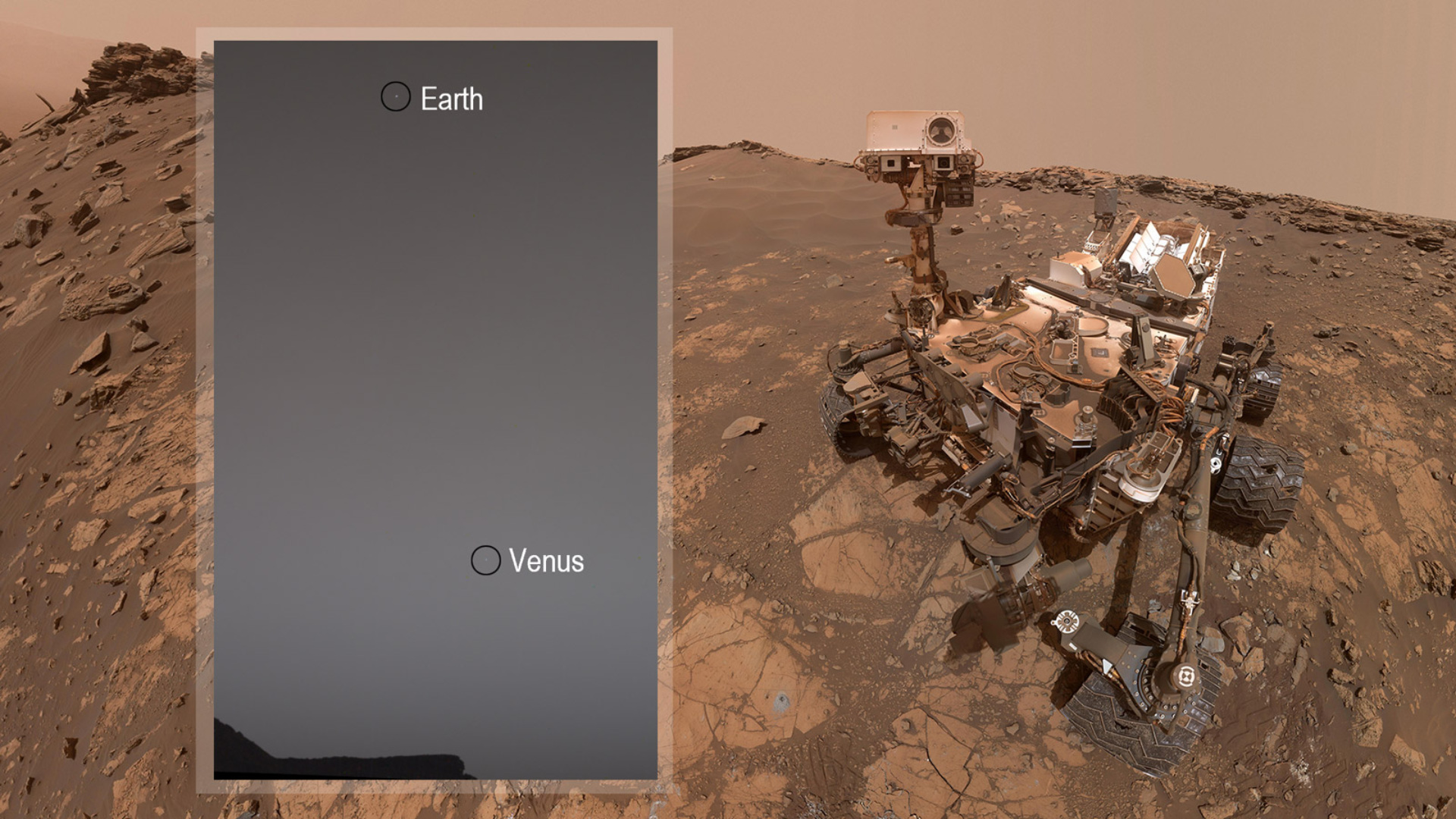 This annotated composite image shows a Curiosity rover selfie with the vehicle's view of Earth and Venus as an inset. NASA/JPL-Caltech